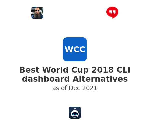 Best World Cup 2018 CLI dashboard Alternatives