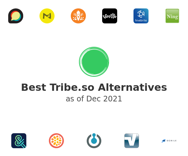 Best Tribe.so Alternatives