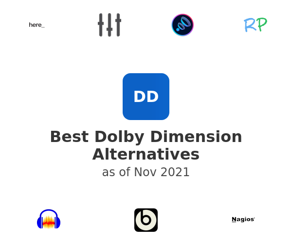 Best Dolby Dimension Alternatives
