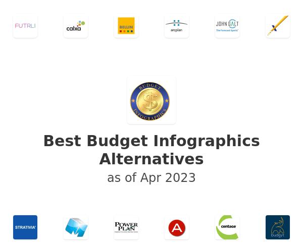 Best Budget Infographics Alternatives