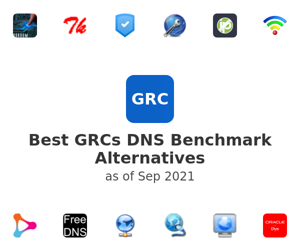 Best GRCs DNS Benchmark Alternatives