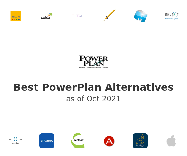 Best PowerPlan Alternatives