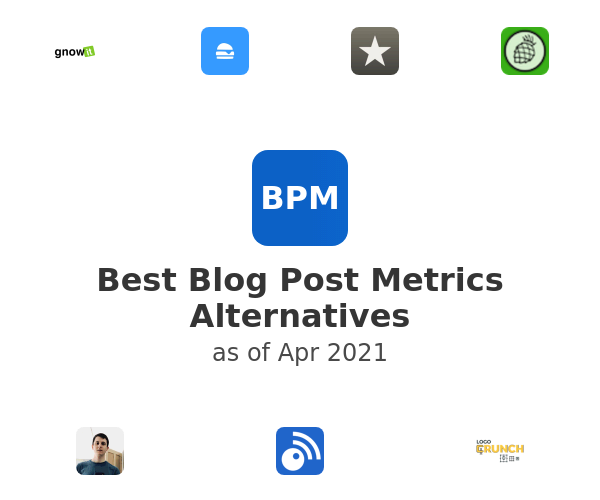 Best Blog Post Metrics Alternatives