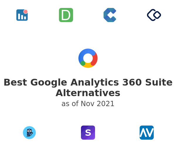 Best Google Analytics 360 Suite Alternatives