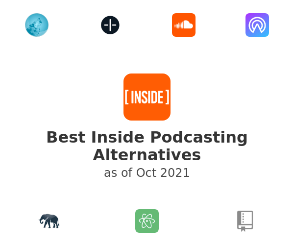 Best Inside Podcasting Alternatives