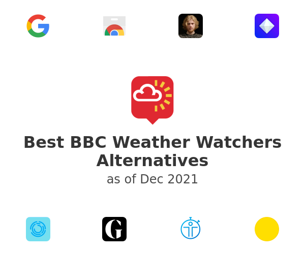 Best BBC Weather Watchers Alternatives