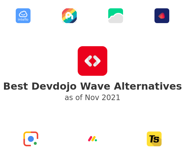 Best Laravel Wave Alternatives