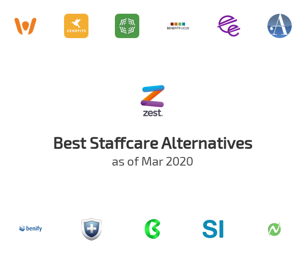 Best Staffcare Alternatives