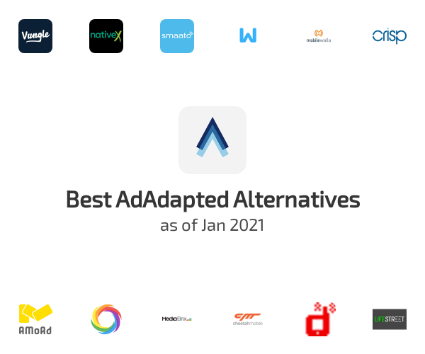Best AdAdapted Alternatives
