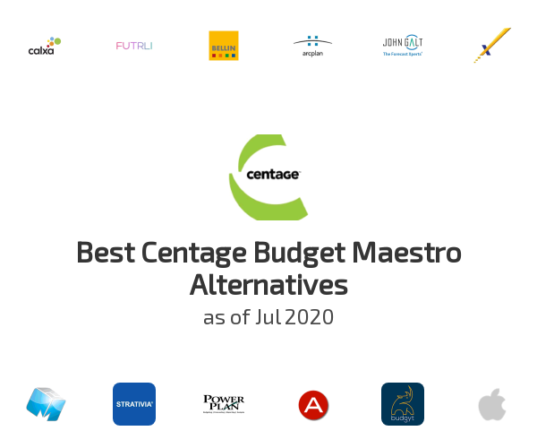 Best Centage Budget Maestro Alternatives
