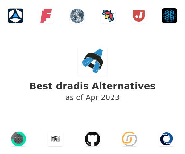 Best dradis Alternatives