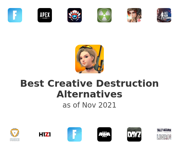 Best Creative Destruction Alternatives