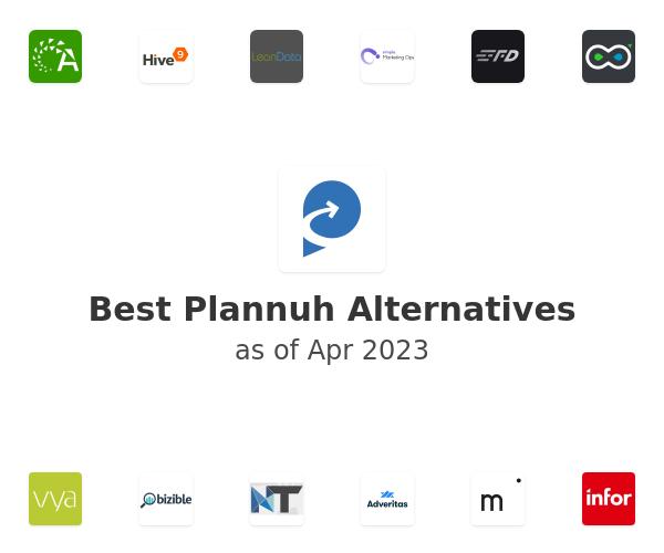 Best Plannuh Alternatives