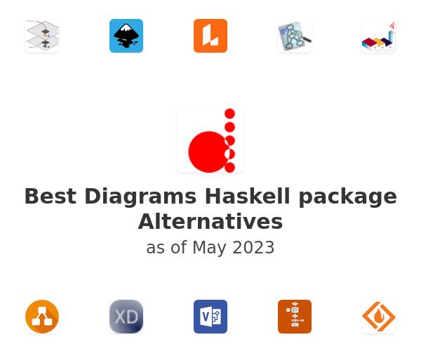 Best Diagrams Haskell package Alternatives