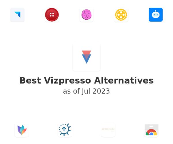 Best Vizpresso Alternatives