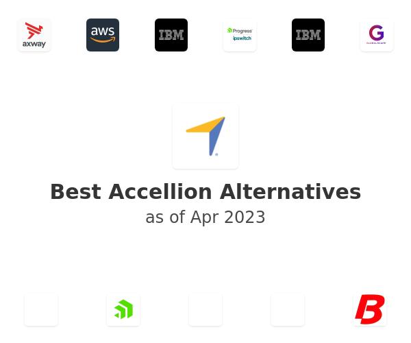 Best Accellion Alternatives