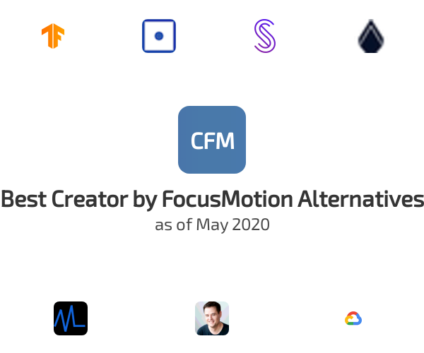Best Creator by FocusMotion Alternatives