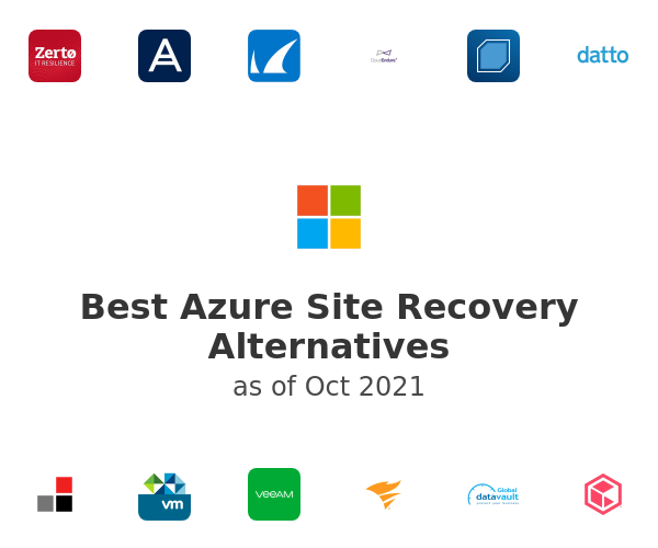 Best Azure Site Recovery Alternatives