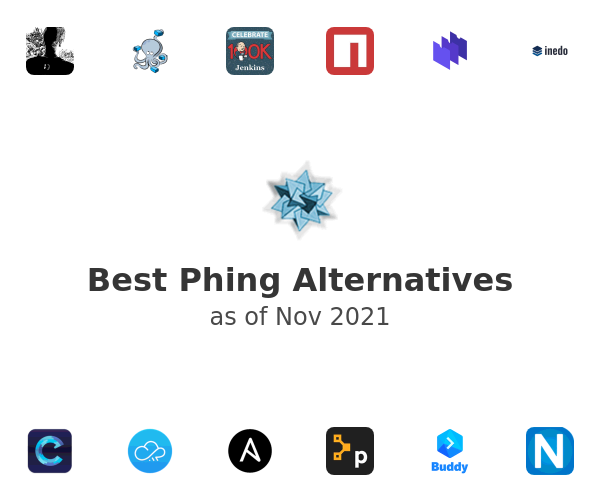 Best Phing Alternatives