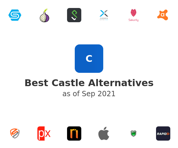 Best Castle Alternatives