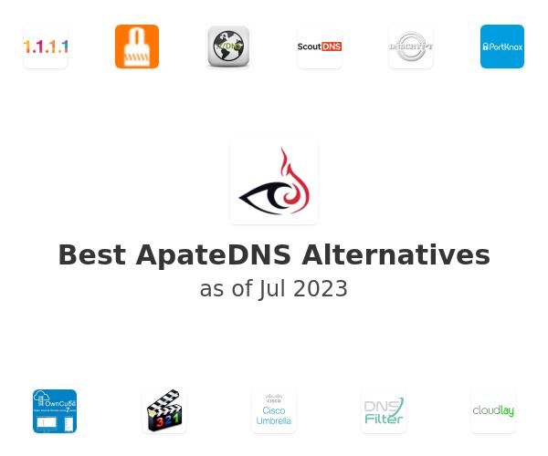 Best ApateDNS Alternatives