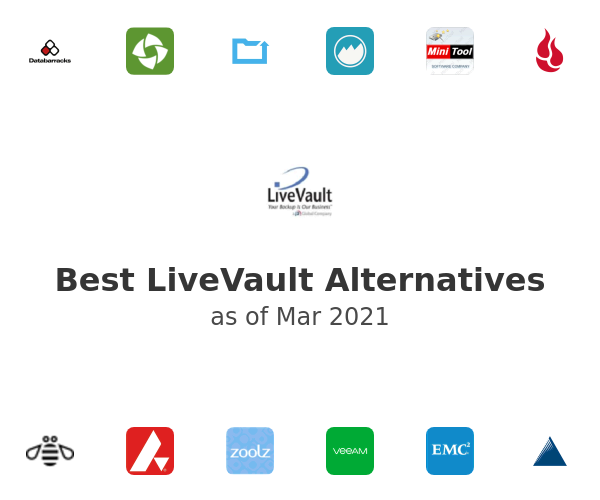 Best LiveVault Alternatives