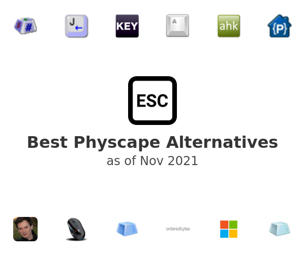 Best Physcape Alternatives