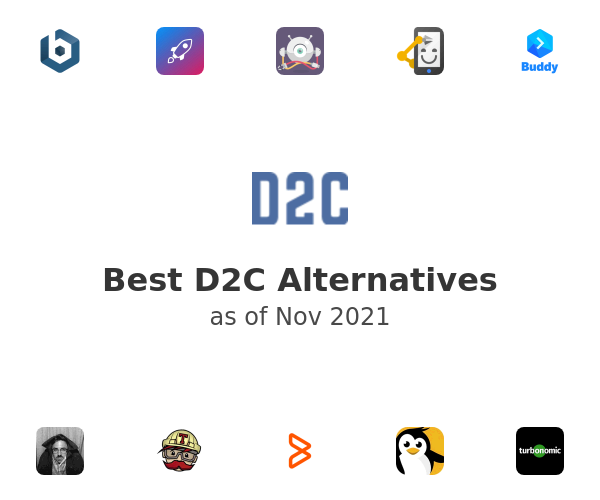 Best D2C Alternatives