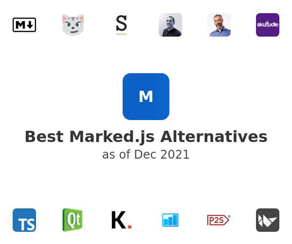 Best Marked.js Alternatives