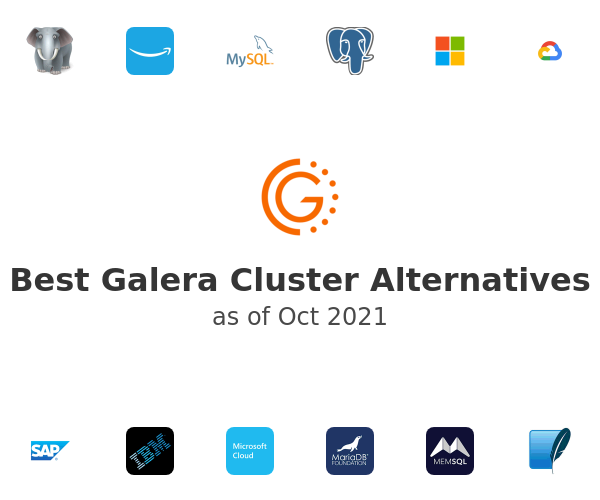 Best Galera Cluster Alternatives