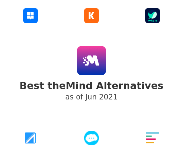 Best theMind Alternatives