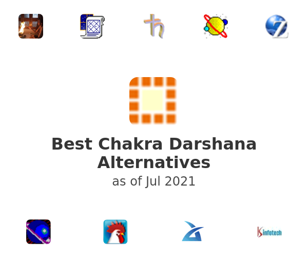 Best Chakra Darshana Alternatives