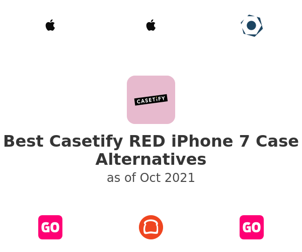 Best Casetify RED iPhone 7 Case Alternatives