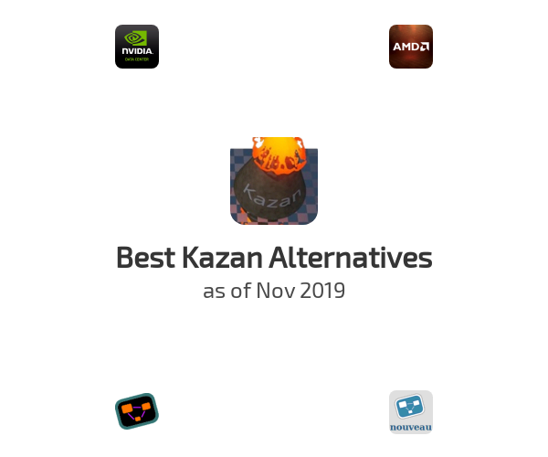 Best Kazan Alternatives