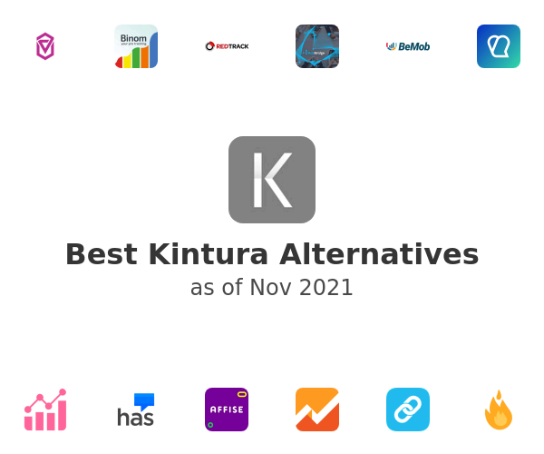 Best Kintura Alternatives