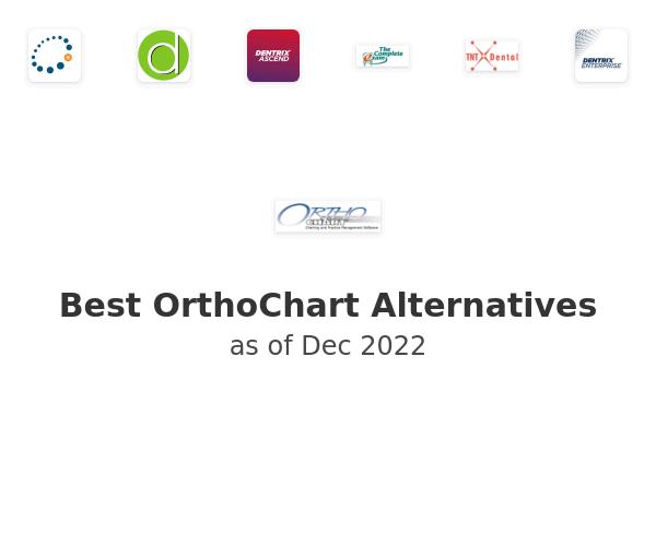 Best OrthoChart Alternatives
