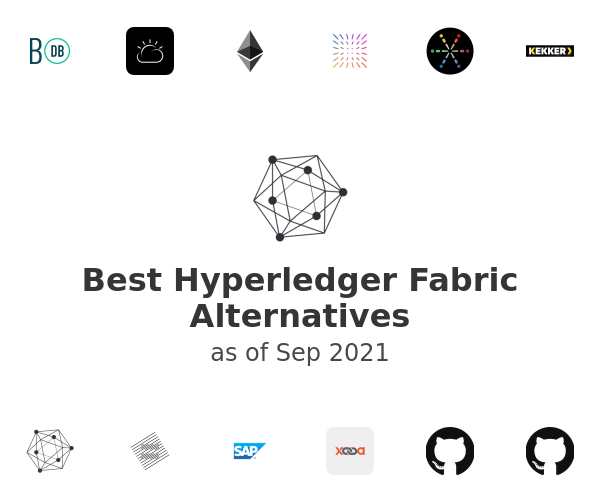 Best Hyperledger Fabric Alternatives