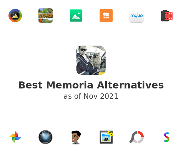 Best Memoria Alternatives