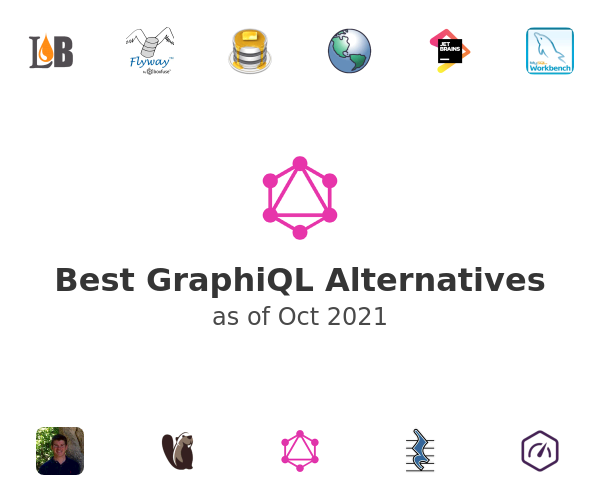 The 13 Best GraphiQL Alternatives (2021)