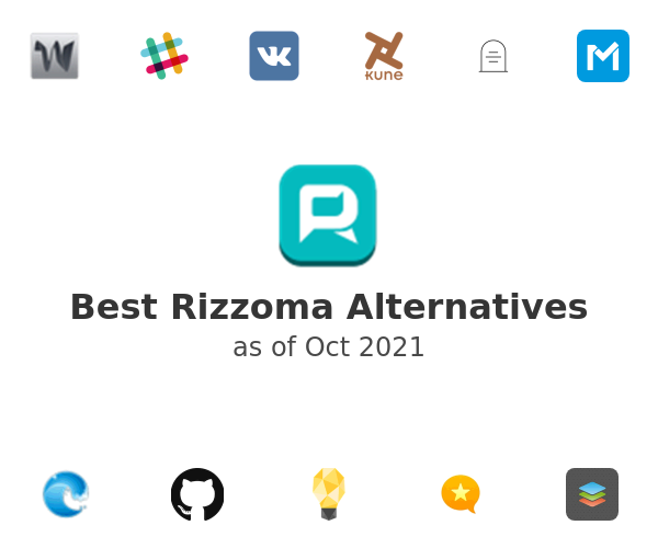 Best Rizzoma Alternatives