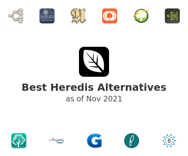Best Heredis Alternatives