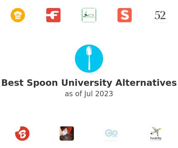 Best Spoon University Alternatives