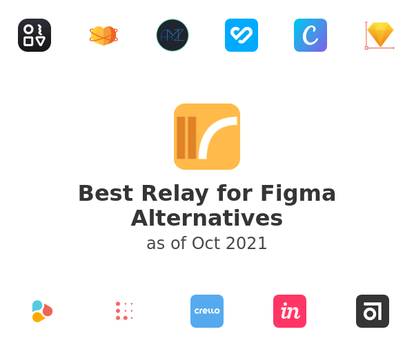 Best Relay for Figma Alternatives
