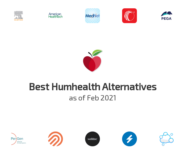 Best Humhealth Alternatives