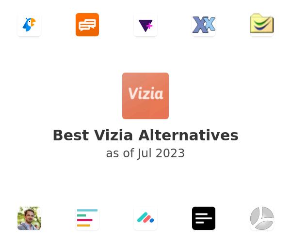 Best Vizia Alternatives