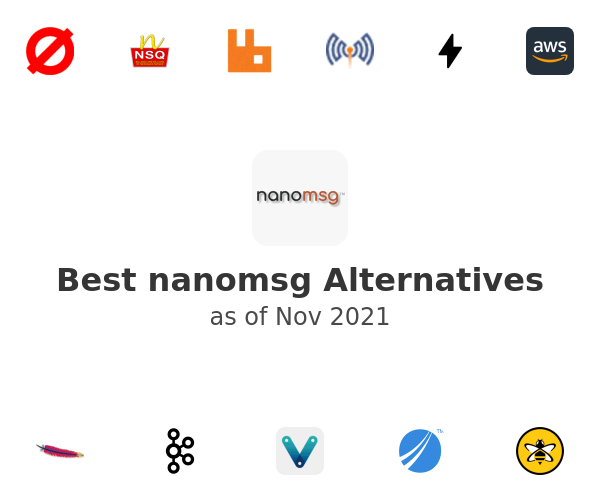 Best nanomsg Alternatives