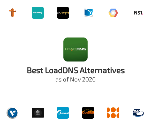 Best LoadDNS Alternatives