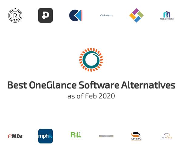 Best OneGlance Software Alternatives