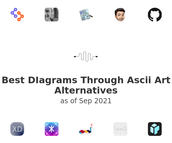 Best DIagrams Through Ascii Art Alternatives