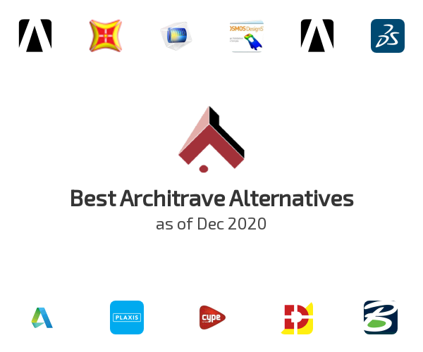 Best Architrave Alternatives
